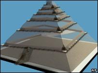 Pirámide.