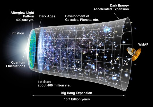 Astrofisica2005_2edb.wmap1